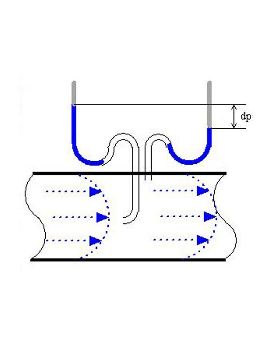Pitot Tube Flow Meters